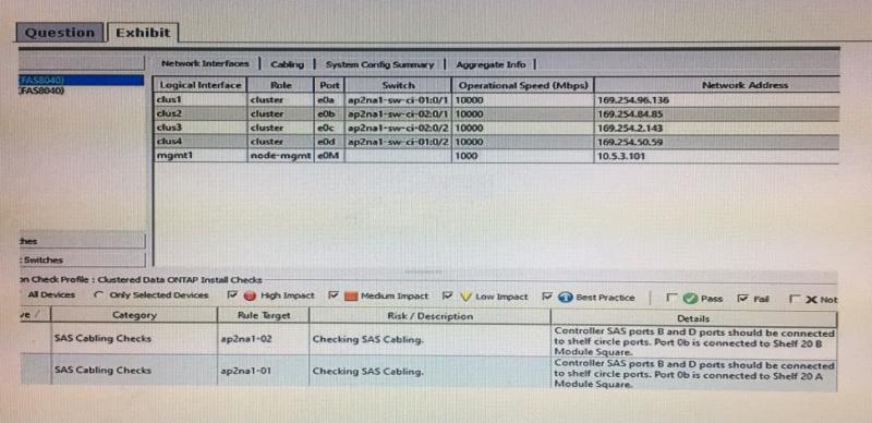 Free Netapp Ncie San Ontap Ncie San Certification Sample Questions