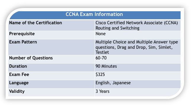 200-105, 200-105 Online Test, 200-125 CCNA Routing and Switching, CCNA 200-125, CCNA Certificate, CCNA Certification, CCNA exam, CCNA Exam Fees, CCNA exam preparation, CCNA ICND1 100-105, CCNA ICND2 200-105, CCNA mock tests, CCNA Practice tests, CCNA Routing and Switching Certification Mock Test, CCNA syllabus, CCNP Certification, Cisco, Cisco CCENT, Cisco CCNA Questions, Cisco ICND2 Practice Test, Cisco ICND2 Questions, Cisco Learning Network, ICND1, ICND2, Cisco Press, Cisco CCENT/CCNA ICND1 100-105, Cisco CCNA ICND2 200-105